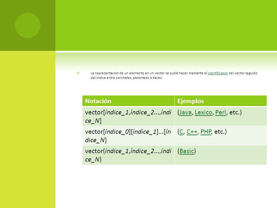 vector[índice_1,índice_2...,índice_N] (Java, Lexico, Perl, etc.)